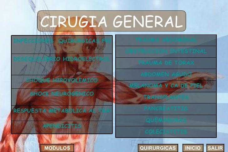CIRUGIA GENERAL INICIO SALIR MODULOS QUIRURGICAS SHOCK NEUROGENICO APENDICITIS RESPUESTA METABOLICA AL TRAUMA CHOQUE HIPOV...