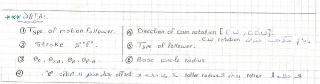 «m Dany  'ía  CDTQpe of' motion Follower.  @D Ôírecfion o?  Com roíaiíon E gw _,  Q1053]  AC-ÍLO Fofntíon cg;  L. .., =.~›...