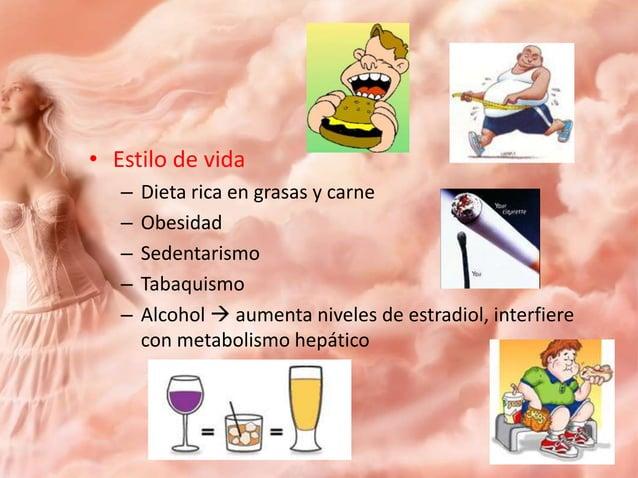Factores protectores Lactancia. Vejez temprana al finalizar el embarazo. Actividad física (ejercicio). Multiparidad Consum...