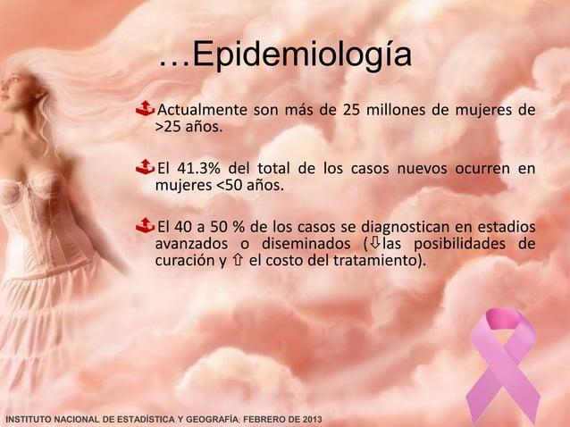 A. familiares A. personales de patología mamaria benigna A. personales de cáncer ovárico o endometrial Obesidad Edad avanz...