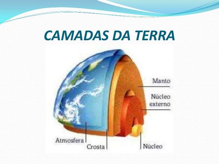 CAMADAS DA TERRA<br />