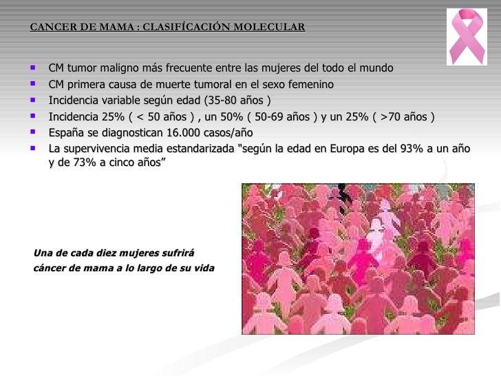 Cáncer de mama: Clasificación molecular Slide 2
