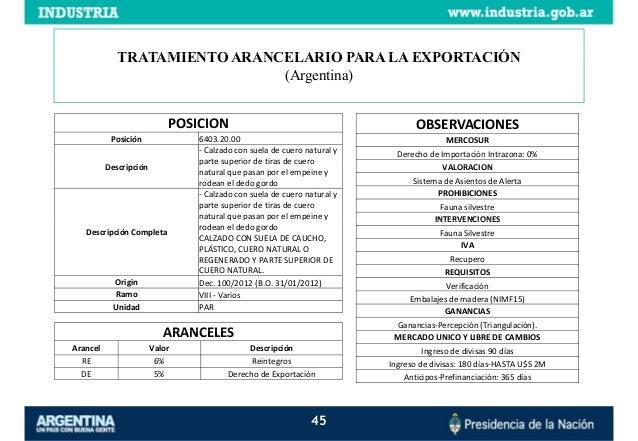De Calzado Mayo… Inteligencia Chileno Estudio Comercial Mercado uXPkZi