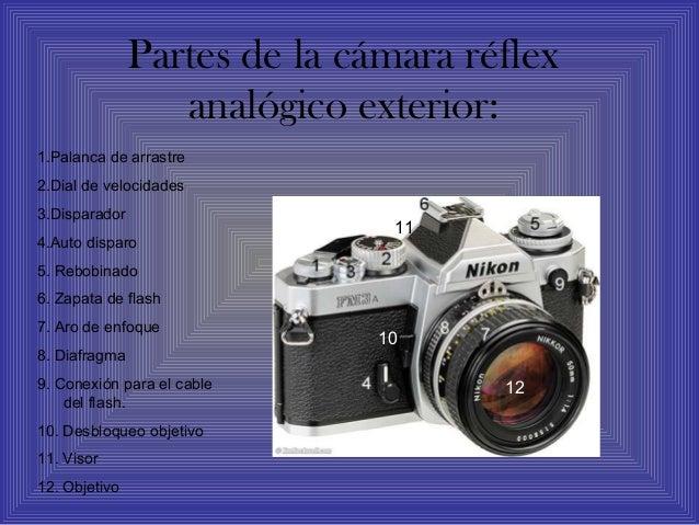 Partes de la cámara réflex                  analógico exterior:1.Palanca de arrastre2.Dial de velocidades3.Disparador     ...