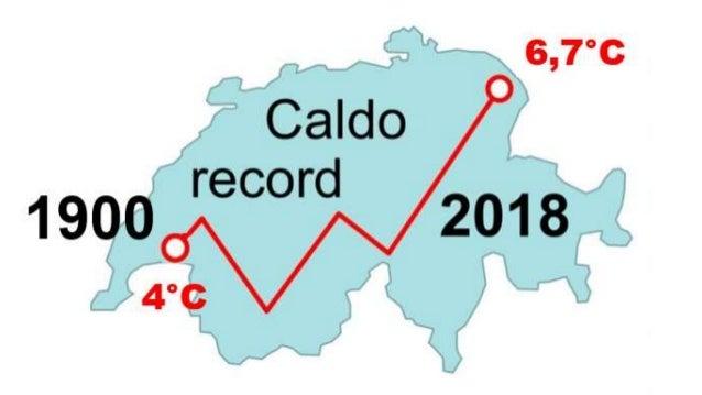 In Svizzera, in 120 anni, la temperatura media è salita di oltre 2°C