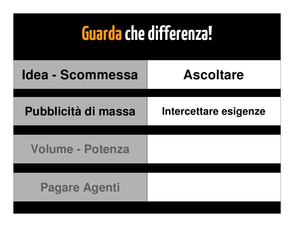 Guarda che differenza!Idea - Scommessa           Ascoltare                             ddddddddPubblicità di massa   Inter...