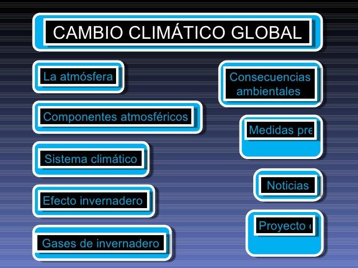 CAMBIO CLIMÁTICO GLOBAL Gases de invernadero Consecuencias ambientales  Medidas preventivas La atmósfera Componentes atmos...