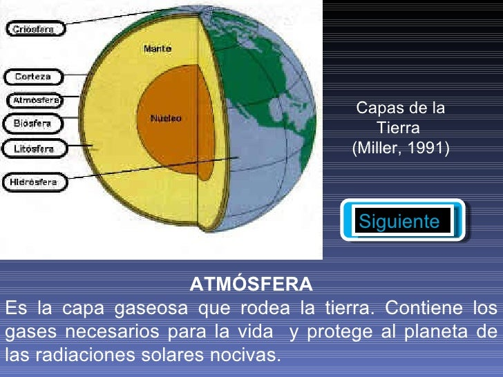 Cambio Climatico Slide 2