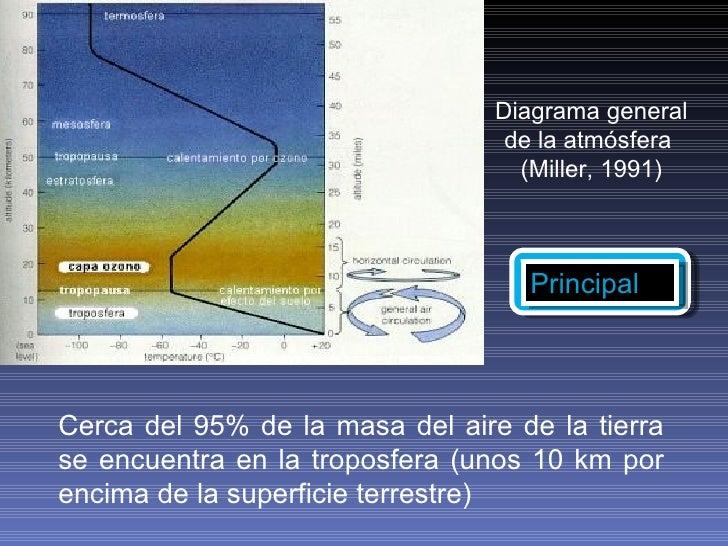 Cambio Climatico Slide 3