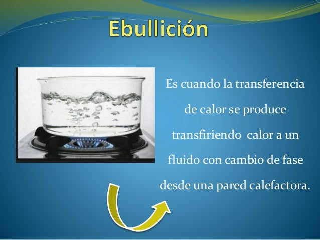 Es cuando la transferencia de calor se produce transfiriendo calor a un fluido con cambio de fase desde una pared calefact...