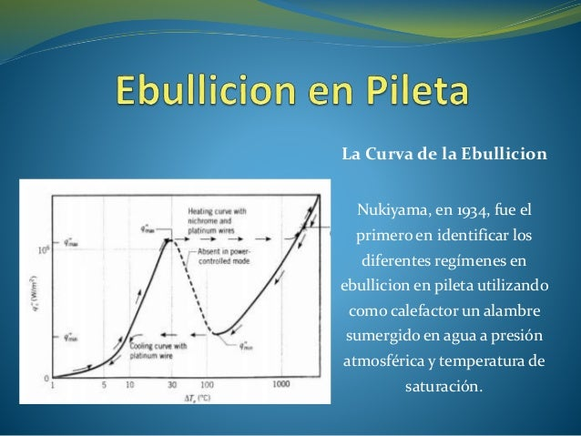 La Curva de la Ebullicion Nukiyama, en 1934, fue el primero en identificar los diferentes regímenes en ebullicion en pilet...