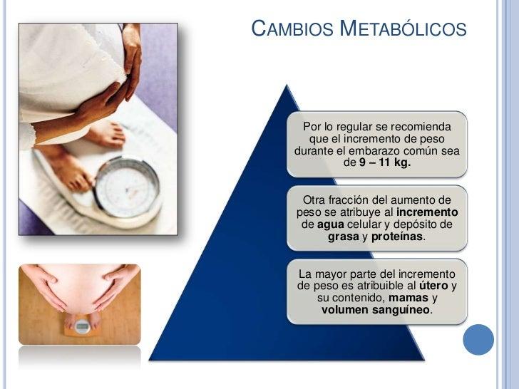 CAMBIOS METABÓLICOS    Por lo regular se recomienda      que el incremento de peso   durante el embarazo común sea        ...