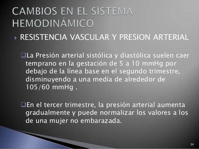  RESISTENCIA VASCULAR Y PRESION ARTERIAL La Presión arterial sistólica y diastólica suelen caer temprano en la gestación...