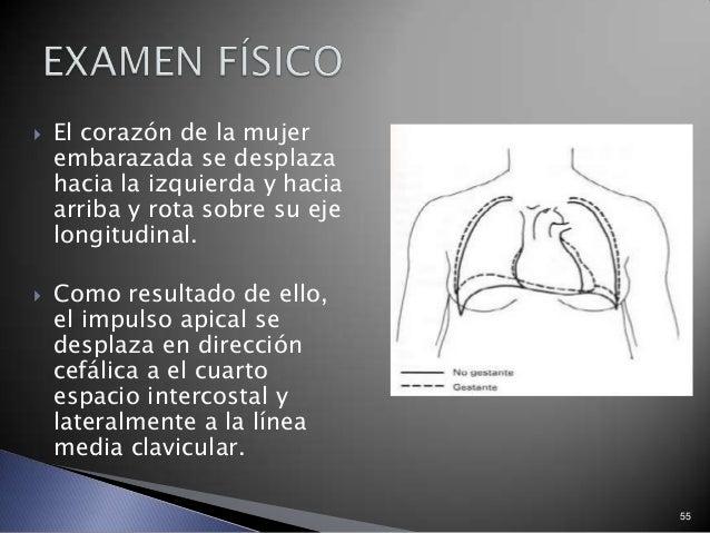  El corazón de la mujer embarazada se desplaza hacia la izquierda y hacia arriba y rota sobre su eje longitudinal.  Como...