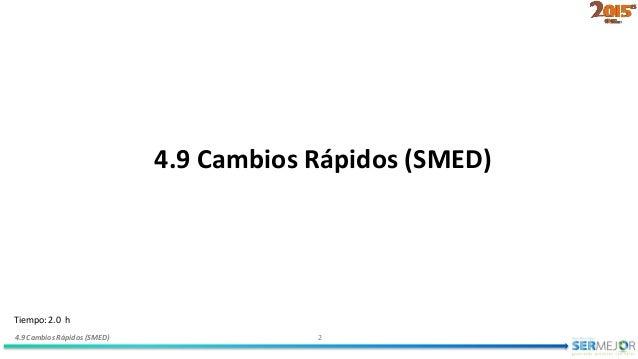 Cambios rapidos -smed-_2014_03_21 Slide 2