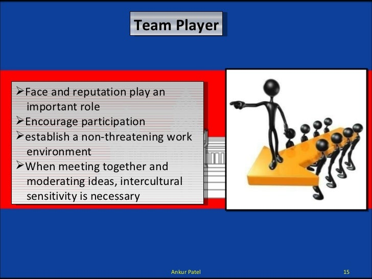 Team Player <ul><li>Face and reputation play an  </li></ul><ul><li>important role </li></ul><ul><li>Encourage participatio...