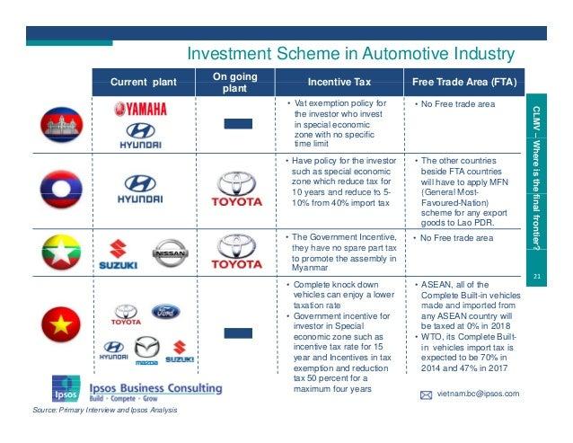 Car Buying Negotiation Analysis