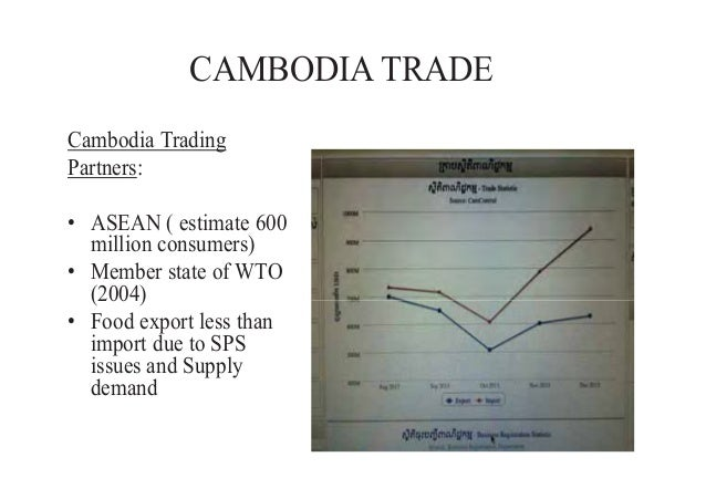 CAMBODIA TRADE Cambodia Trading Partners: • ASEAN ( estimate 600 million consumers) • Member state of WTO (2004) • Food ex...