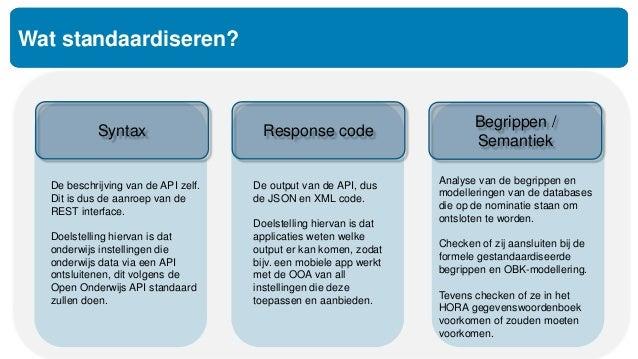 Wat standaardiseren? Syntax Response code De output van de API, dus de JSON en XML code. Doelstelling hiervan is dat appli...