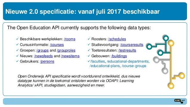  Beschikbare werkplekken: /rooms  Cursusinformatie: /courses  Groepen: /groups and /grouproles  Nieuws: /newsfeeds and...
