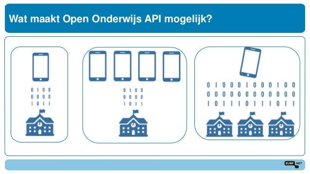 """""""Welke usecases voor de Open Onderwijs API zien jullie?"""" En welke uitdagingen zien jullie daarbij?"""