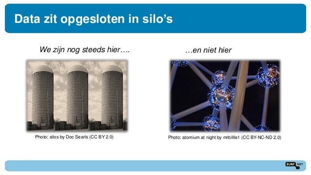 We zijn nog steeds hier…. …en niet hier Photo: silos by Doc Searls (CC BY 2.0) Photo: atomium at night by mrbillle1 (CC BY...