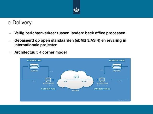 e-Delivery  Veilig berichtenverkeer tussen landen: back office processen  Gebaseerd op open standaarden (ebMS 3/AS 4) en...
