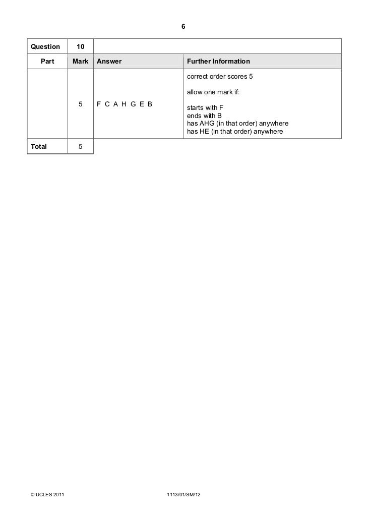 checkpoint science specimen paper 2012 University of cambridge international examinations cambridge primary checkpoint mathematics 0845/01 for examination from 2012 paper 1 specimen mark scheme 45 minutes.