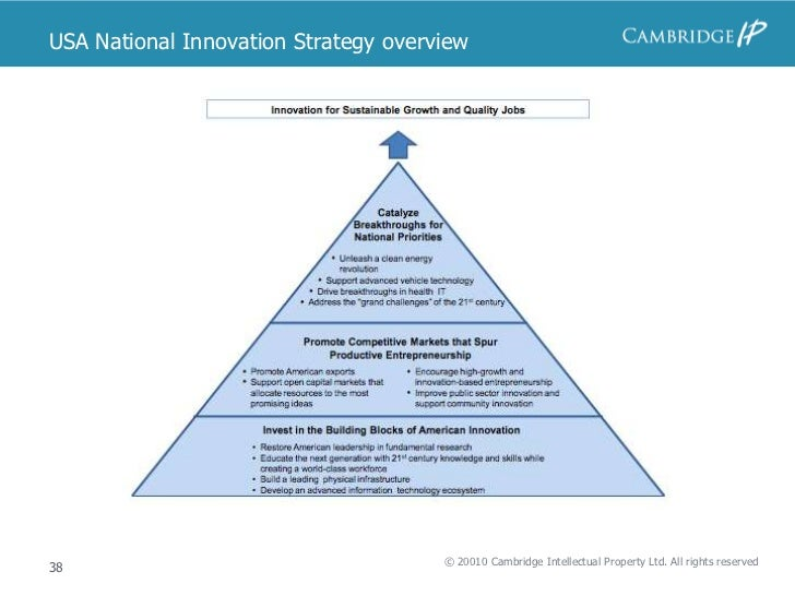 growth strategies innovation Innovation and strategy are essential skills for  how to drive innovation and develop winning strategies for your  value for customers and fuel growth.