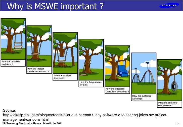 Mobile Software Engineering At University Of Cambridge