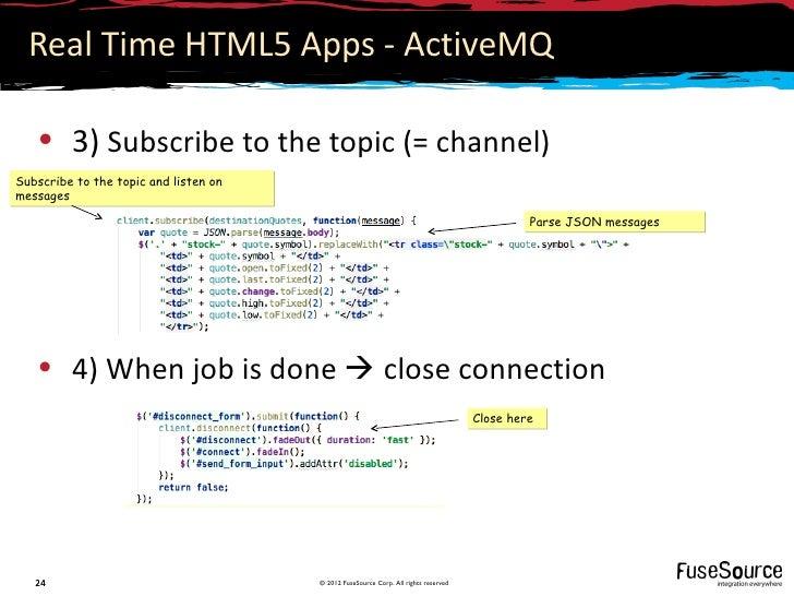 Camelone-2012 HTML5 WebSocket ActiveMQ/Camel