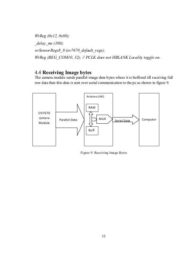 OV7670 Camera interfacing-with-arduino-microcontroller