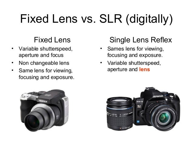 Camera Parts And Function