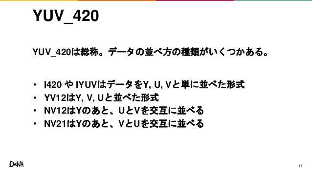 Yv12 Vs Nv12