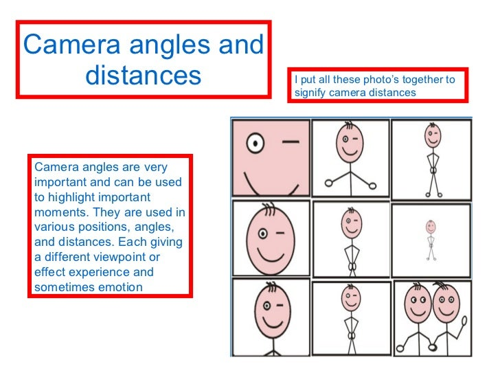 Camera angles and distances Camera angles are very important and can be used to highlight important moments. They are used...