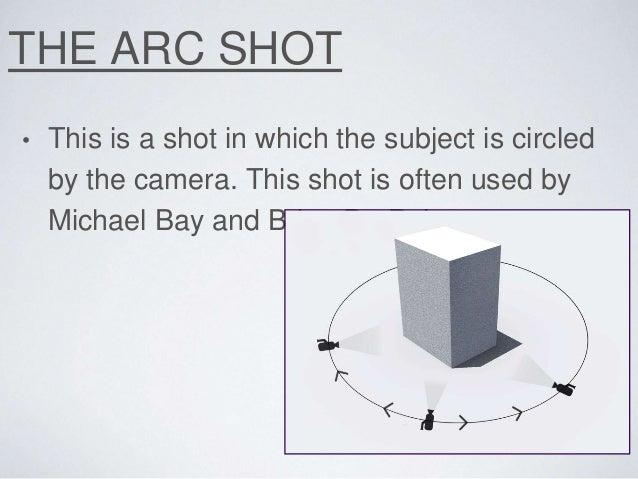 3 THE ARC SHOT