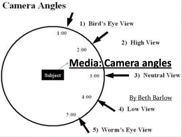 Camera angles powerpoint