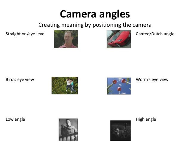 Camera angles, shot types and continuity