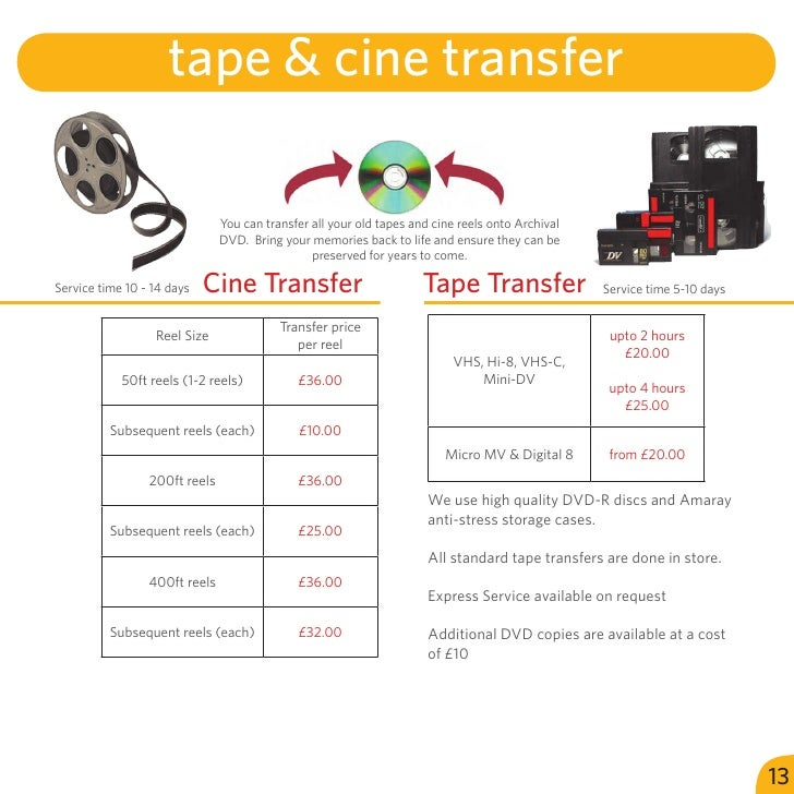 tape & cine transfer                               You can transfer all your old tapes and cine reels onto Archival       ...