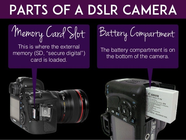 Camera Functions Guide