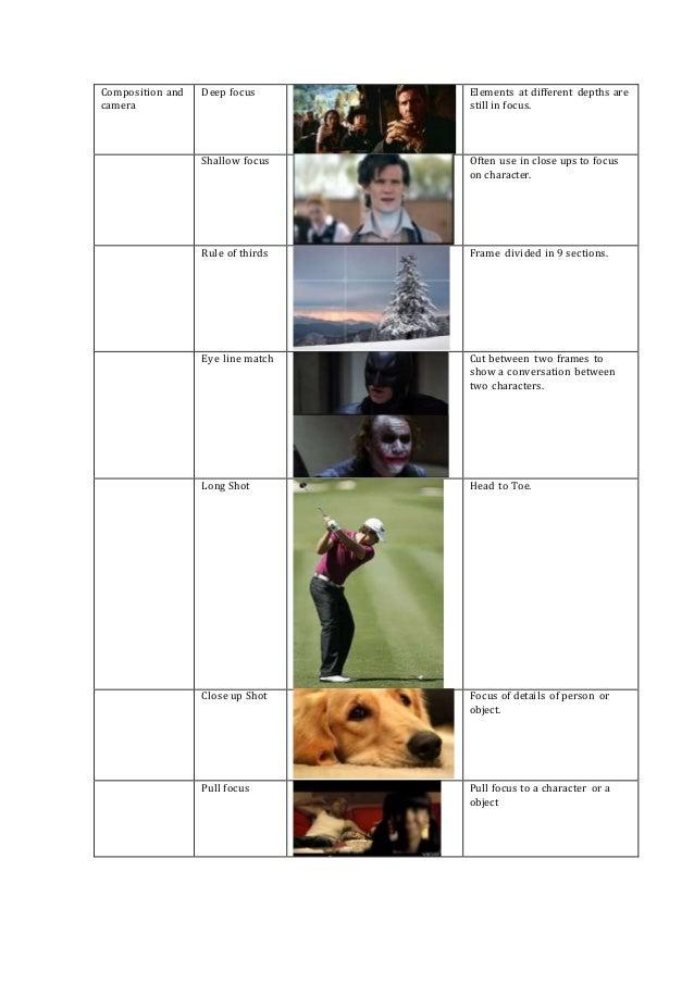 Camera glossary