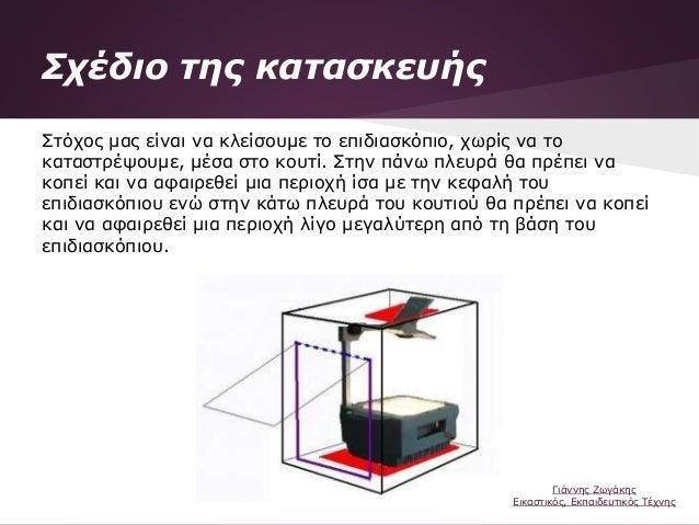 Σχέδιο της κατασκευής Στόχος μας είναι να κλείσουμε το επιδιασκόπιο, χωρίς να το καταστρέψουμε, μέσα στο κουτί. Στην πάνω ...