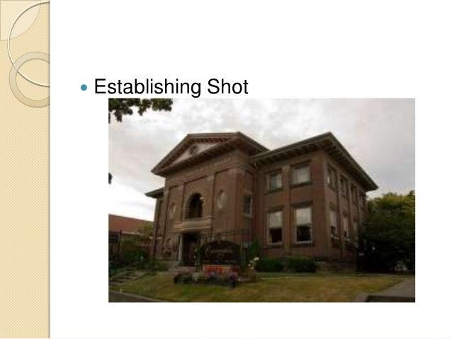 types of camera shots pdf