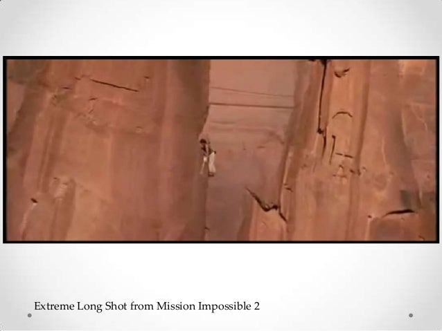 camera angles and movement Not every camera shot is equal this post explains seven different types of  camera shots - and when to use them - during your streaming church.