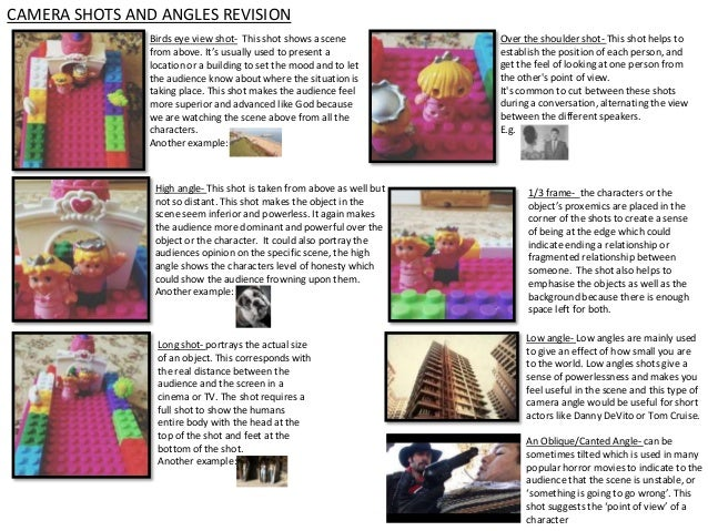 Camera shots, angles and movements revision