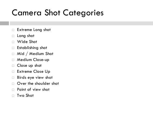 Camera shots, angles, movement.