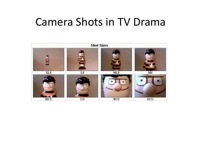 Camera Shots in TV Drama