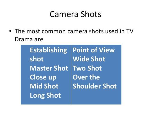 Camera Shots • The most common camera shots used in TV Drama are Establishing shot Master Shot Close up Mid Shot Long Shot...