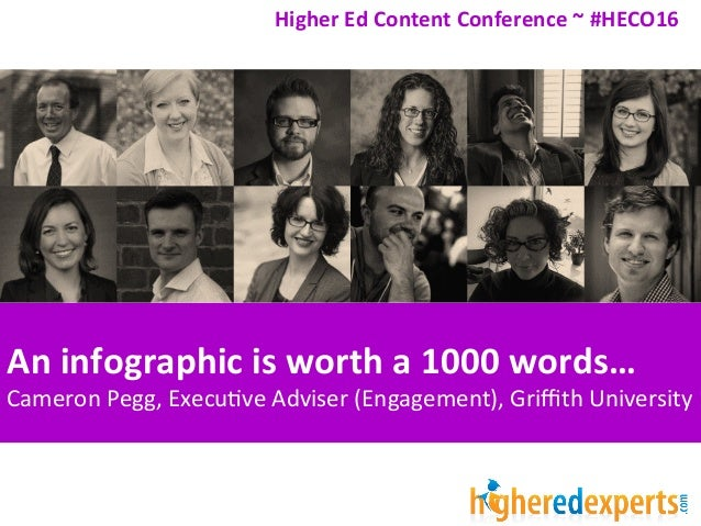 An	   infographic	   is	   worth	   a	   1000	   words…	    Cameron	   Pegg,	   Execu0ve	   Adviser	   (Engagement),	   Gr...