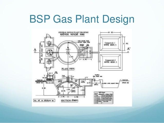 Cameroon biogas plants